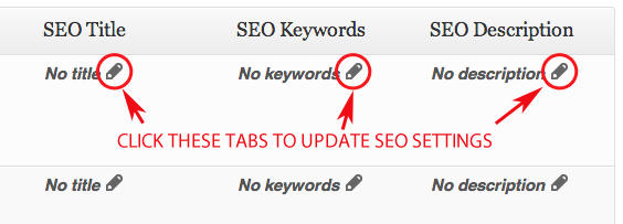 Click on the Edit icon next to the SEO TITLE field to Edit